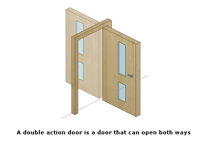 A double action door is a door that can open both ways