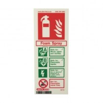 Denotes P50 extinguishers as safe for use around electrical equipment