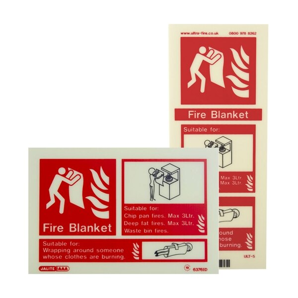 Photoluminescent Fire Blanket Signs