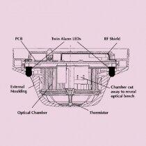 Make up of the Apollo XP95 Multisensor Detector