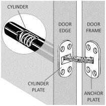 Perko door closer installed in fire door