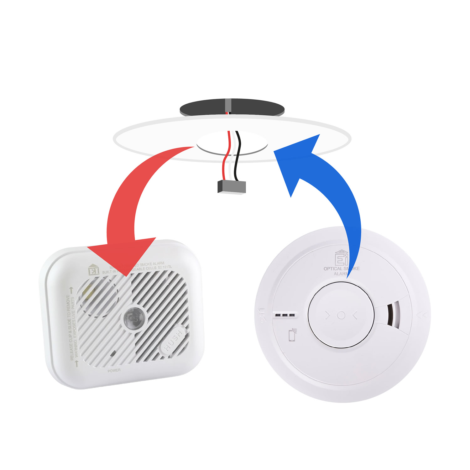 Replacement for Ei151 Smoke Alarm