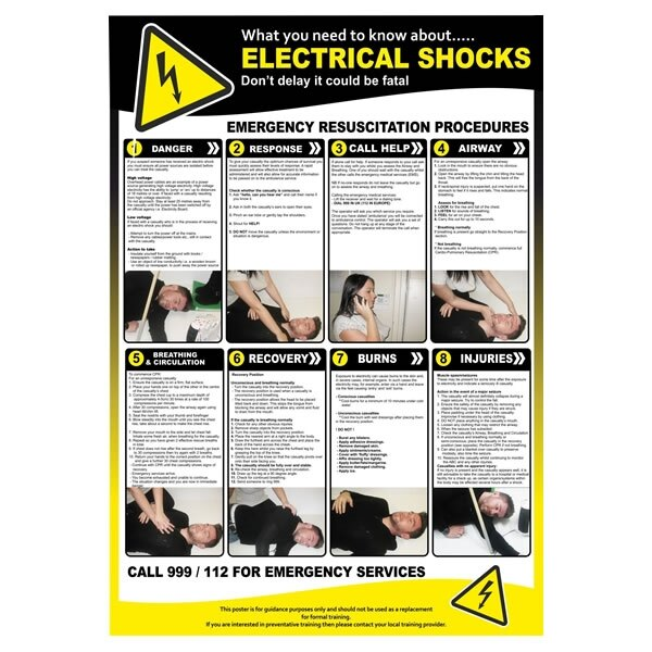 Electric Shock Resuscitation Poster