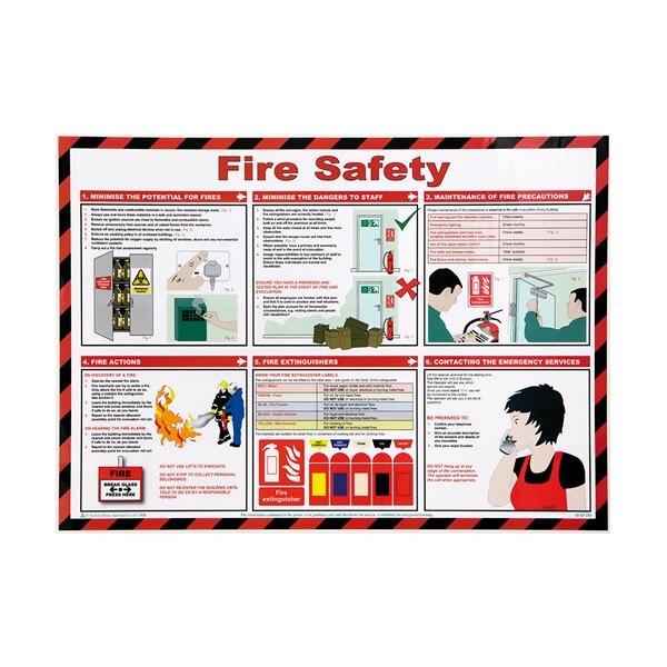 St John A2 Fire Safety Poster
