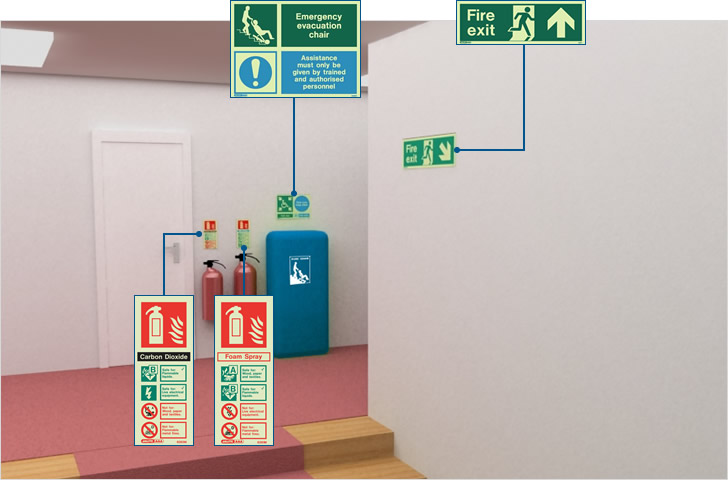 Fire safety signs for disabled users