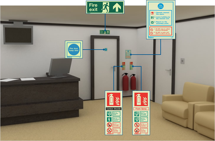 Fire safety signs for reception areas