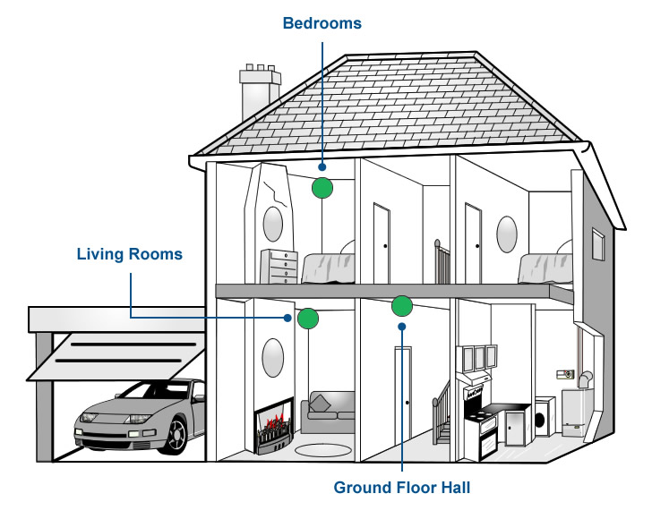smoke detector wiring diagram uk with Carbon Monoxide Detector Locations on 3000plus Temp56 likewise Honeywell Home Alarm System Wiring Diagram likewise Electrical Blueprint Symbols in addition Wiring Diagram 4 Conductor Wire likewise 6000plus Base.