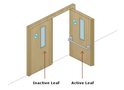 The active leaf of a rebated double door door set is the first opening door