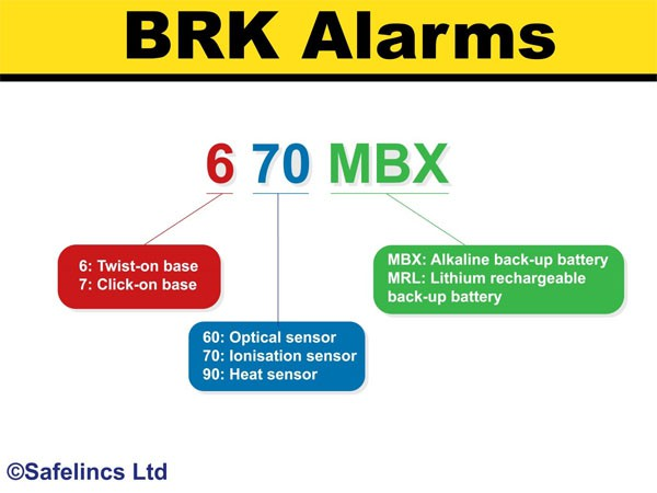 brk-part-numbers-explanation