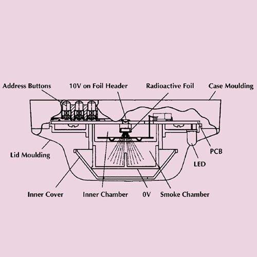 Smoke Detector Wiring Diagram: Apollo XP95 Ionisation Smoke Detector