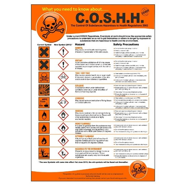 Kitchen Safety Signs Download: C.O.S.H.H. Regulations Poster