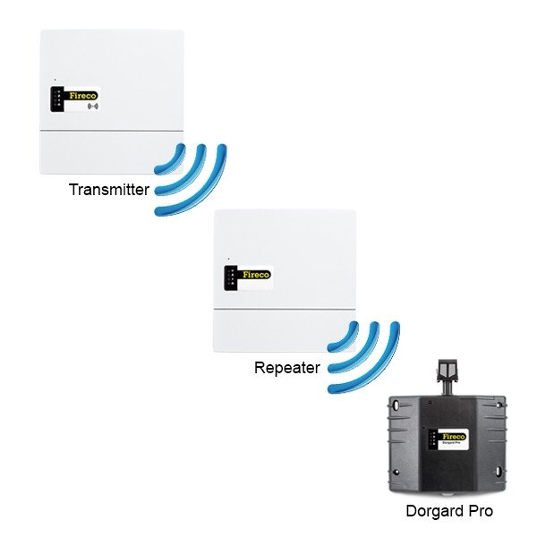The Transmitter, Repeater and Dorgard Pro communicate by RF (radio-frequency)