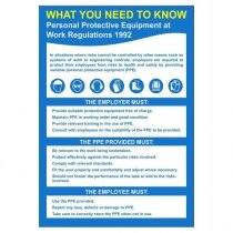 Image of the PPE at Work Regulations Poster