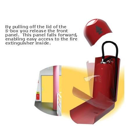 The S-box Fire Extinguisher Cabinet diagram of use