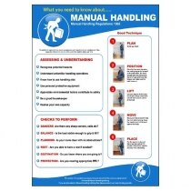 Image of the Safe Manual Handling Poster