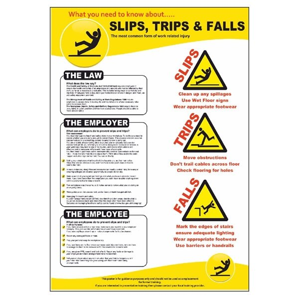 Kitchen Safety Signs Download: Preventing Slips, Trips And Falls Poster