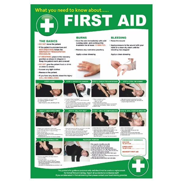 Workplace First Aid Poster